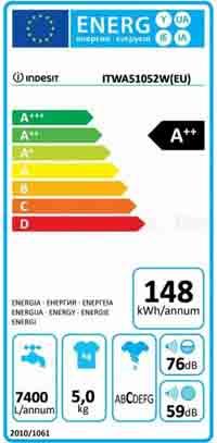 Machine à laver Indesit ITWA 51052 W étiquette énergétique